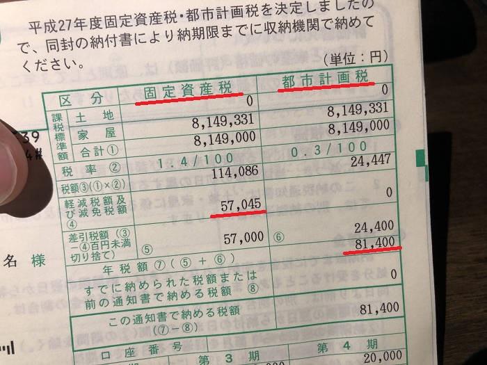 固定資産税の減額