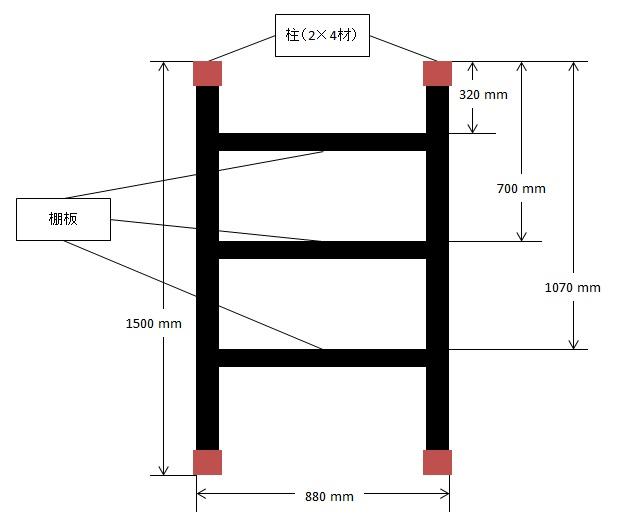 ディスプレイ棚設計図